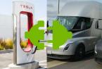特斯拉正在为特斯拉半卡车开发所谓的Megachargers