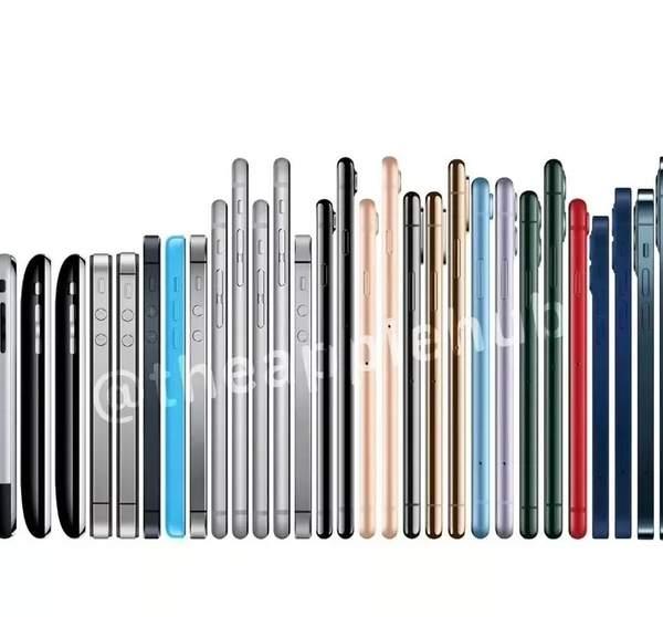 历代iPhone尺寸对比,你最喜欢哪一代?