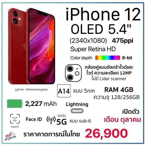 iPhone12系列基本信息汇总,参数配置价格及外观变化介绍
