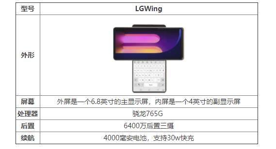 LG Wing手机怎么样?参数配置详情