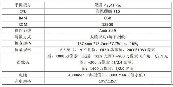 荣耀play4tpro怎么样值得购买吗?参数配置怎么样?