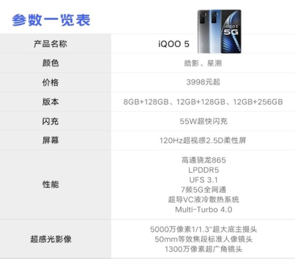 iQOO5值得入手吗,iQOO5真机评测体验报告