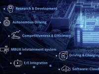 梅赛德斯奔驰为2024年发布开发自己的操作系统